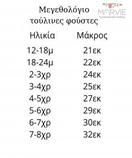 μεγεθολόγιο τούλινης φούστας